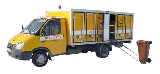 отходы класса б транспортировка